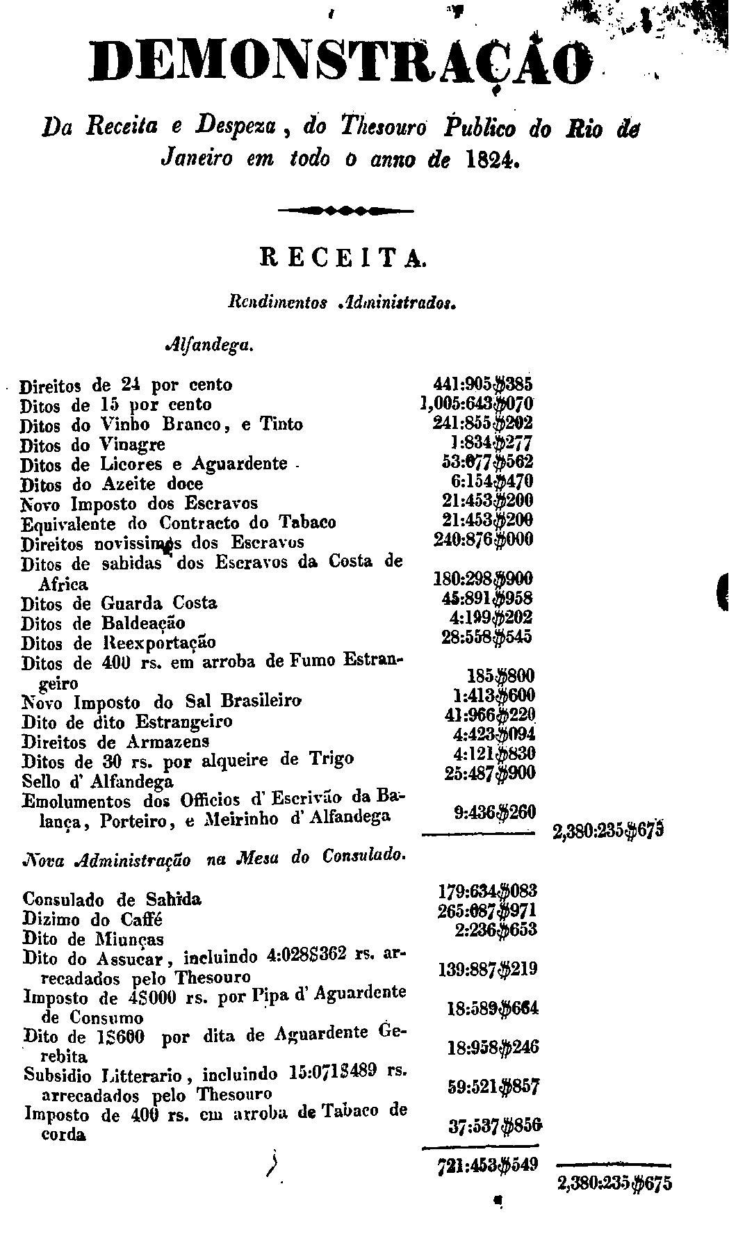 Ministerio da Fazenda - Demonstração da receita e despesa do Thesouro Público em todo o ano de 1824